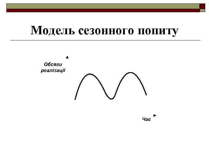 Модель сезонного попиту