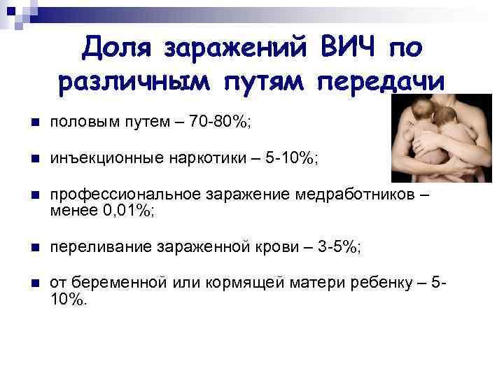 Доля заражений ВИЧ по различным путям передачи n половым путем – 70 -80%; n