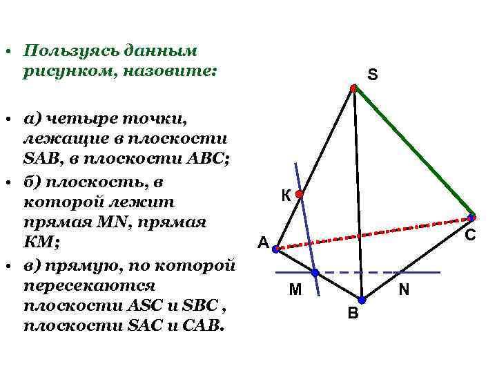 • Пользуясь данным рисунком, назовите: • а) четыре точки, лежащие в плоскости SAB,