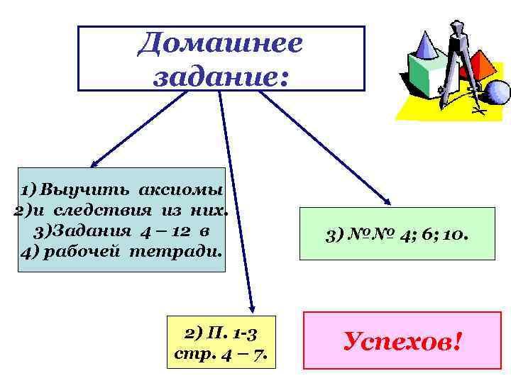 Домашнее задание: 1) Выучить аксиомы 2) и следствия из них. 3) Задания 4 –