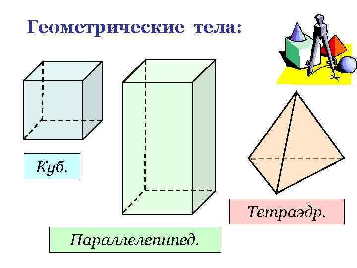 Геометрические тела: Куб. Тетраэдр. Параллелепипед.