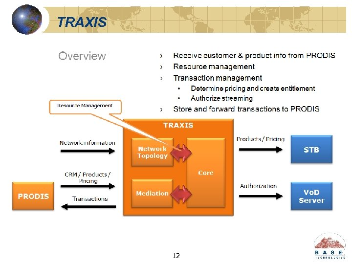 TRAXIS 12