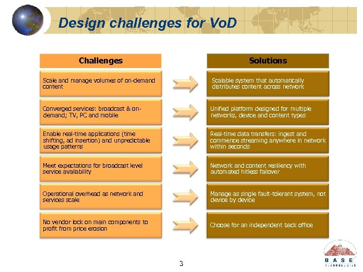 Design challenges for Vo. D Challenges Solutions Scale and manage volumes of on-demand content