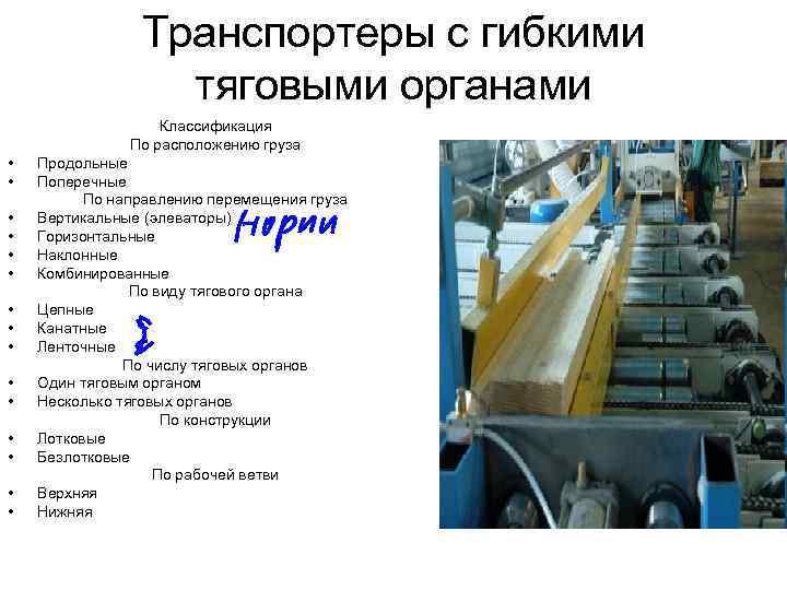 Продольные цепные и канатные транспортеры фото фольксваген транспортер грузовой