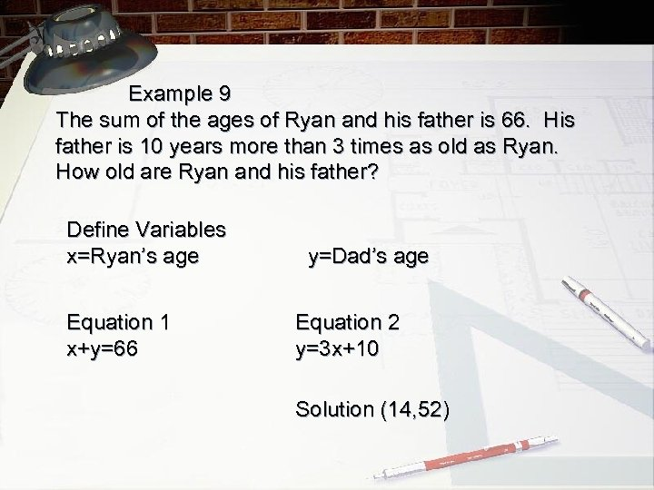 Example 9 The sum of the ages of Ryan and his father is 66.