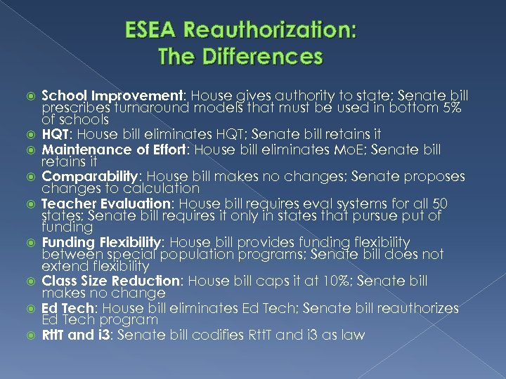 ESEA Reauthorization: The Differences School Improvement: House gives authority to state; Senate bill prescribes