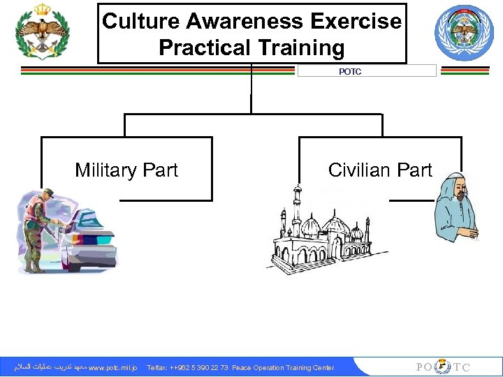 Culture Awareness Exercise Practical Training POTC Military Part ﻣﻌﻬﺪ ﺗﺪﺭﻳﺐ ﻋﻤﻠﻴﺎﺕ ﺍﻟﺴﻼﻡ www. potc.
