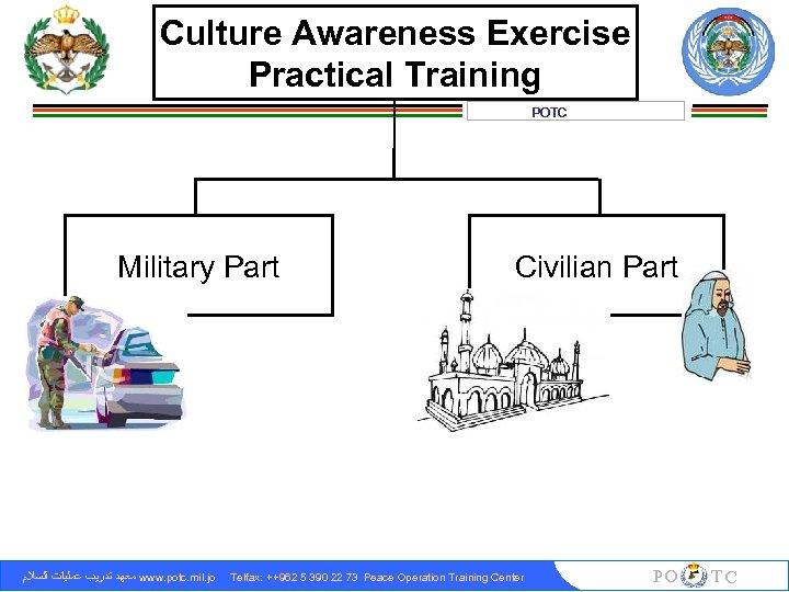 Culture Awareness Exercise Practical Training POTC Military Part ﻣﻌﻬﺪ ﺗﺪﺭﻳﺐ ﻋﻤﻠﻴﺎﺕ ﺍﻟﺴﻼﻡ www. potc.