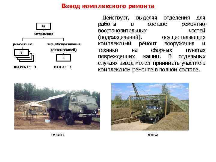 Взвод комплексного ремонта 16 Отделения ремонтные 3 3 тех. обслуживания (автомобилей) 3 3 ПМ