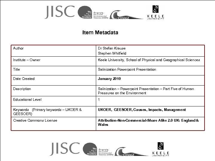 Item Metadata Author Dr Stefan Krause Stephen Whitfield Institute – Owner Keele University, School