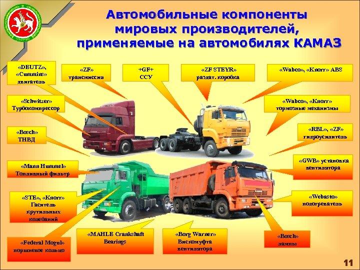 Автомобильные компоненты мировых производителей, применяемые на автомобилях КАМАЗ «DEUTZ» , «Cummins» двигатель «ZF» трансмиссия