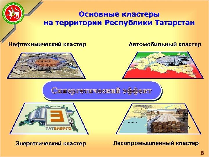 Основные кластеры на территории Республики Татарстан Нефтехимический кластер Автомобильный кластер Синергетический эффект Энергетический кластер