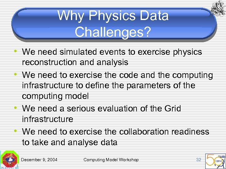 Why Physics Data Challenges? • We need simulated events to exercise physics • •