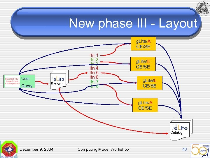 New phase III - Layout g. Lite/A CE/SE User Query Server lfn 1 lfn