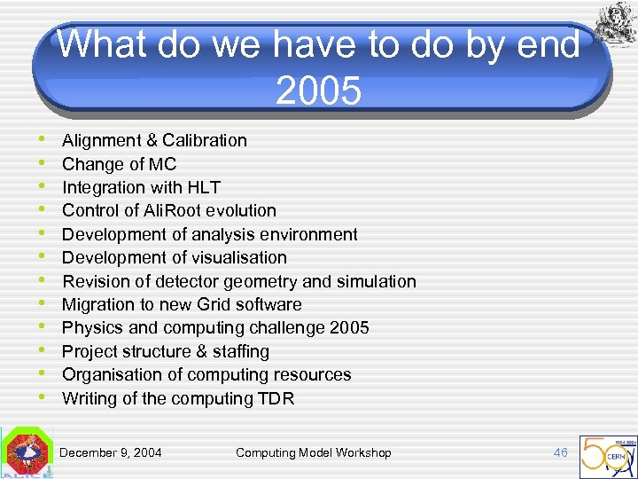 What do we have to do by end 2005 • • • Alignment &