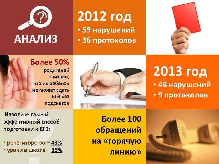 ? ЕГЭ Ф О Р М У Л А АНАЛИЗ 2012 год • 59