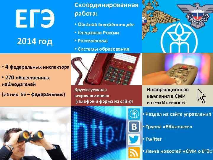 ЕГЭ 2014 год Скоординированная работа: • Органов внутренних дел • Спецсвязи России • Ростелекома