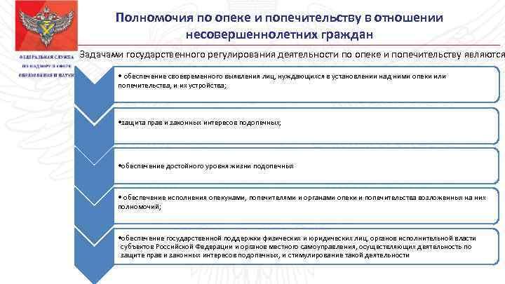 Полномочия по опеке и попечительству в отношении несовершеннолетних граждан Задачами государственного регулирования деятельности по