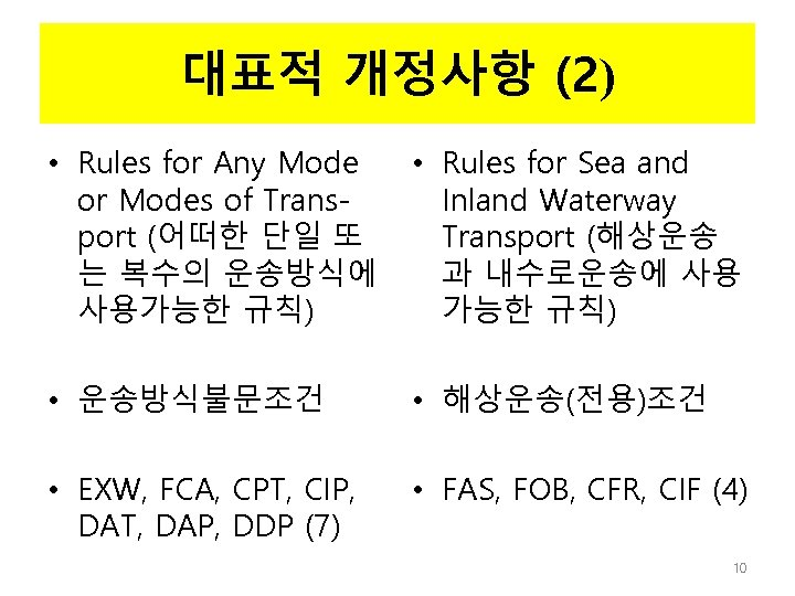 대표적 개정사항 (2) • Rules for Any Mode or Modes of Transport (어떠한 단일