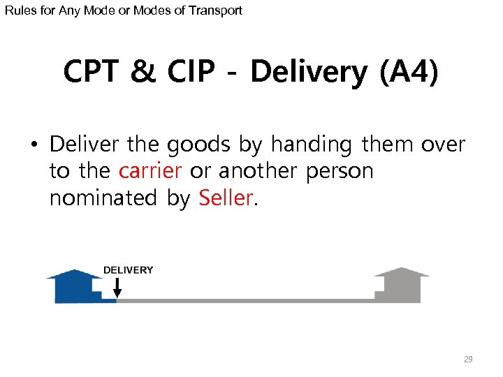Rules for Any Mode or Modes of Transport CPT & CIP - Delivery (A