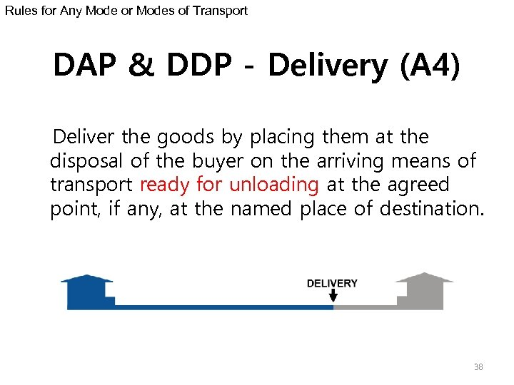 Rules for Any Mode or Modes of Transport DAP & DDP - Delivery (A