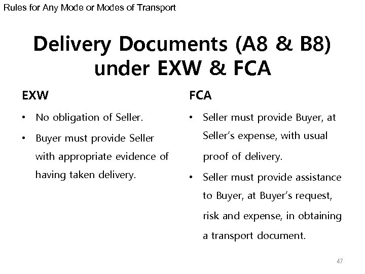 Rules for Any Mode or Modes of Transport Delivery Documents (A 8 & B