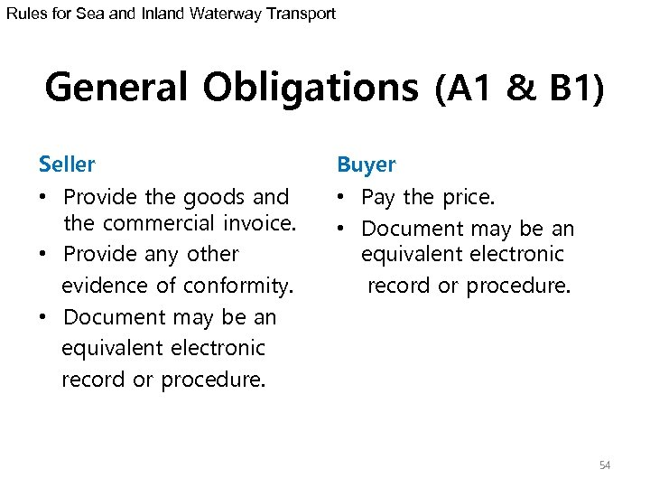 Rules for Sea and Inland Waterway Transport General Obligations (A 1 & B 1)