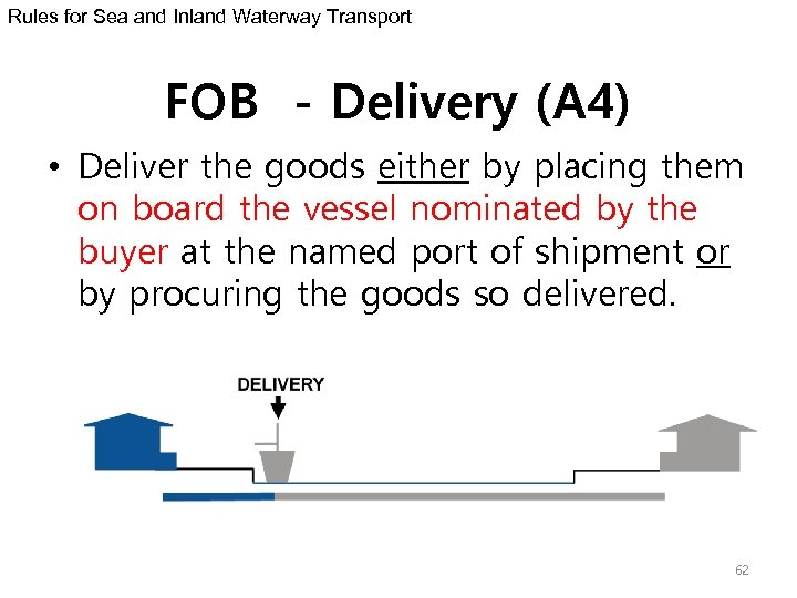 Rules for Sea and Inland Waterway Transport FOB - Delivery (A 4) • Deliver