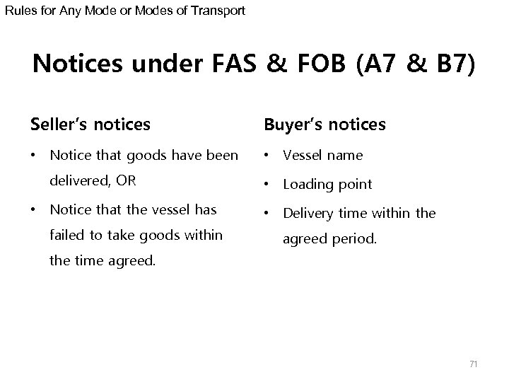 Rules for Any Mode or Modes of Transport Notices under FAS & FOB (A