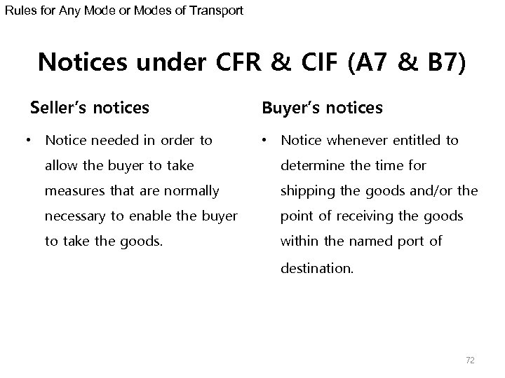 Rules for Any Mode or Modes of Transport Notices under CFR & CIF (A