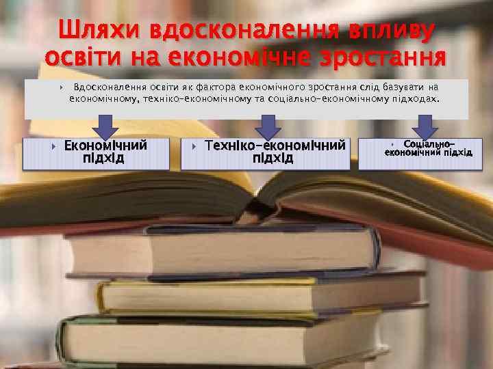 Шляхи вдосконалення впливу освіти на економічне зростання Вдосконалення освіти як фактора економічного зростання слід