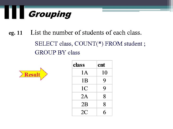 III Grouping eg. 11 List the number of students of each class. SELECT class,