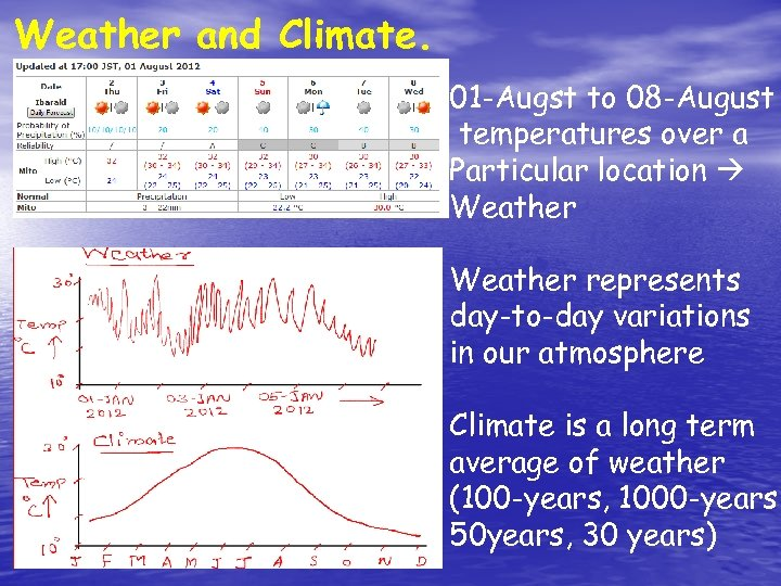 Weather and Climate. 01 -Augst to 08 -August temperatures over a Particular location Weather