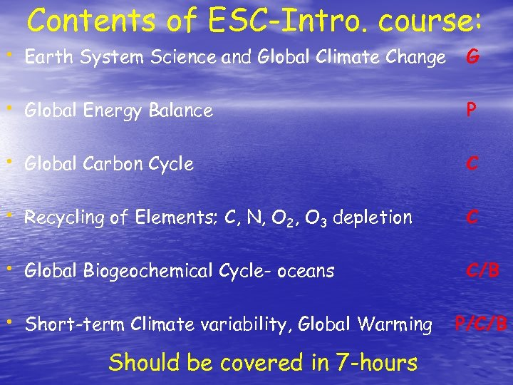 Contents of ESC-Intro. course: • Earth System Science and Global Climate Change G •