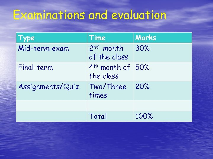 Examinations and evaluation Type Time Marks Mid-term exam 2 nd month of the class