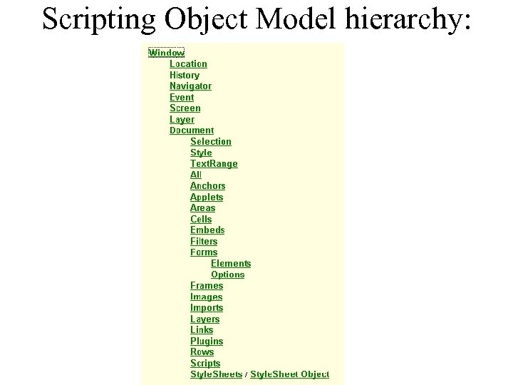 Scripting Object Model hierarchy: