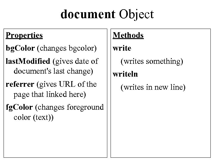 document Object Properties Methods bg. Color (changes bgcolor) write last. Modified (gives date of