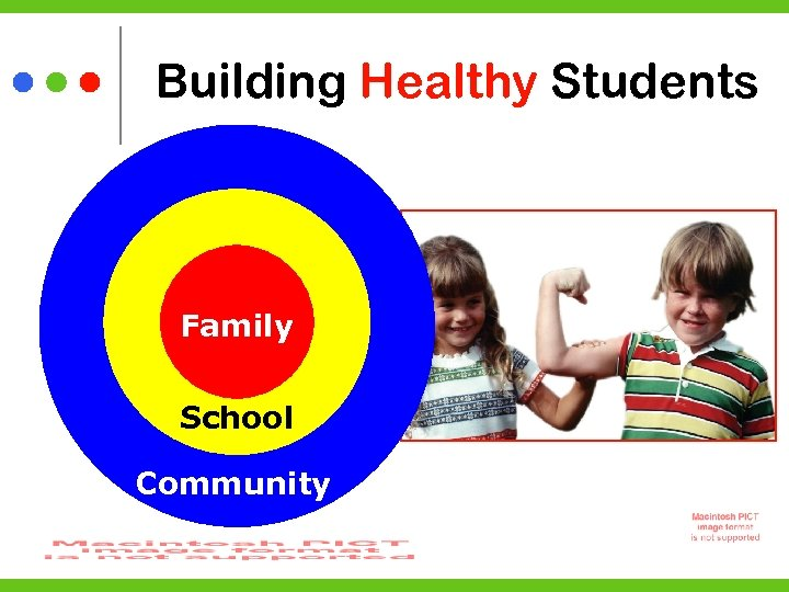 Building Healthy Students Family School Community