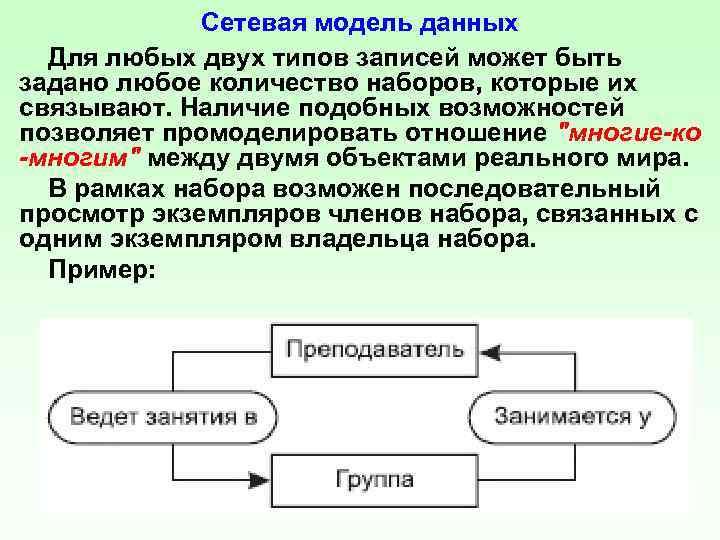 Сетевая модель данных Для любых двух типов записей может быть задано любое количество наборов,
