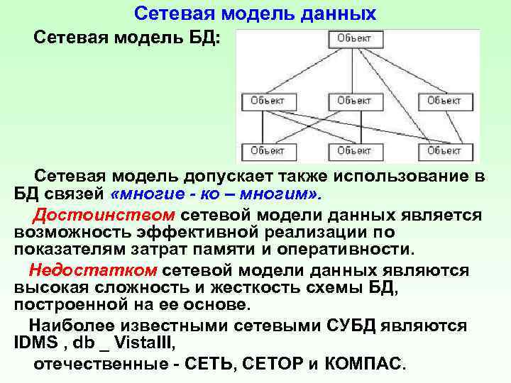 Сетевая модель данных Сетевая модель БД: Сетевая модель допускает также использование в БД связей