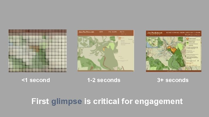 <1 second 1 -2 seconds 3+ seconds First glimpse is critical for engagement