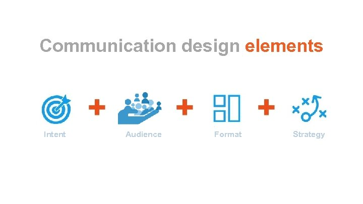 Communication design elements Intent Audience Format Strategy