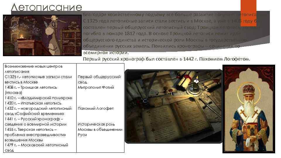 Летописание Возникновение новых центров летописания С 1325 г. - летописные записи стали вестись в
