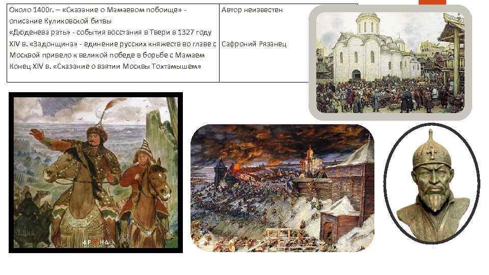 Около 1400 г. – «Сказание о Мамаевом побоище» - описание Куликовской битвы «Дюденева рать»