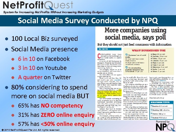 System for Increasing Net Profits Without Increasing Marketing Budgets Social Media Survey Conducted by