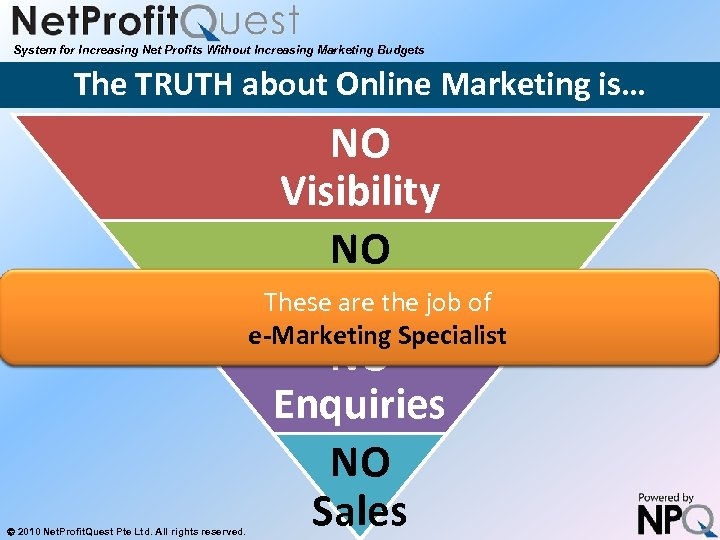 System for Increasing Net Profits Without Increasing Marketing Budgets The TRUTH about Online Marketing