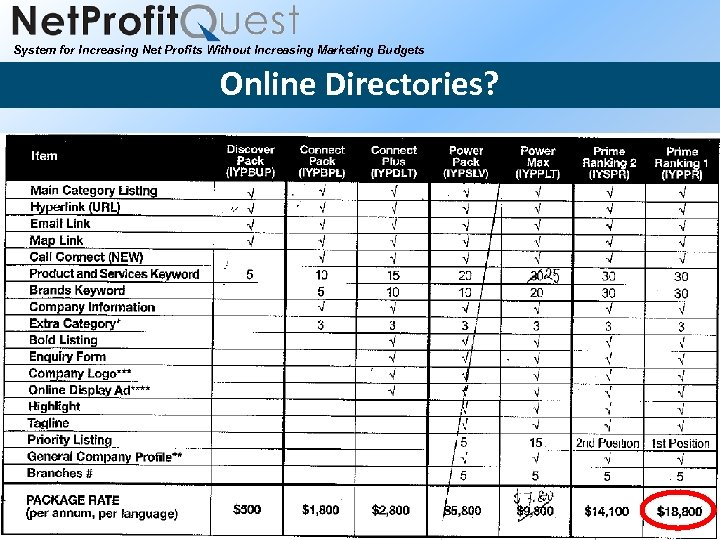 System for Increasing Net Profits Without Increasing Marketing Budgets Online Directories? 2010 Net. Profit.