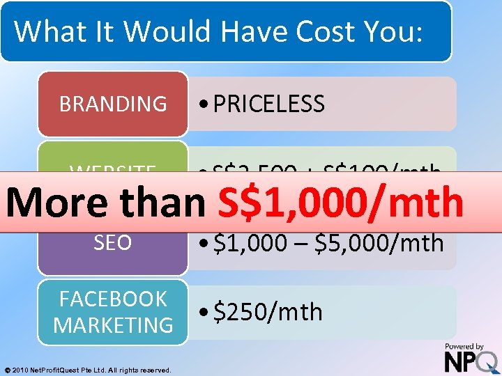 What It Would Have Cost You: System for Increasing Net Profits Without Increasing Marketing