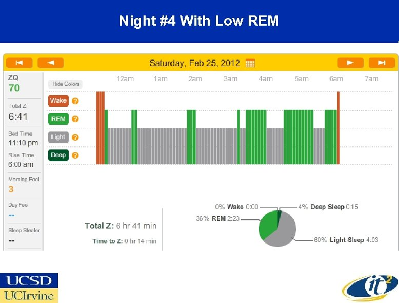 Night #4 With Low REM