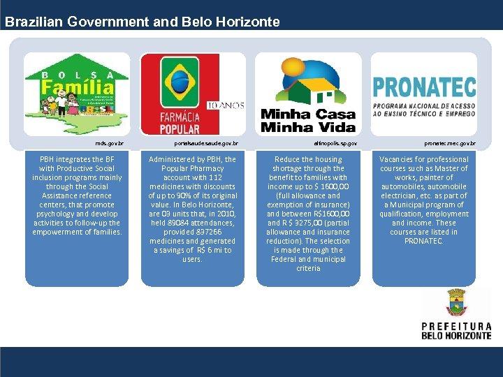 Brazilian Government and Belo Horizonte mds. gov. br portalsaude. gov. br PBH integrates the